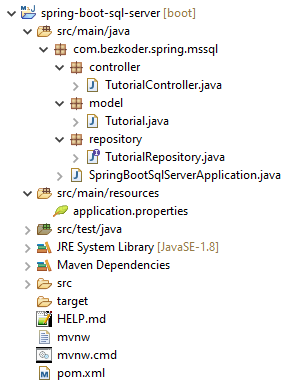 spring-boot-sql-server-crud-example-mssql-project-structure