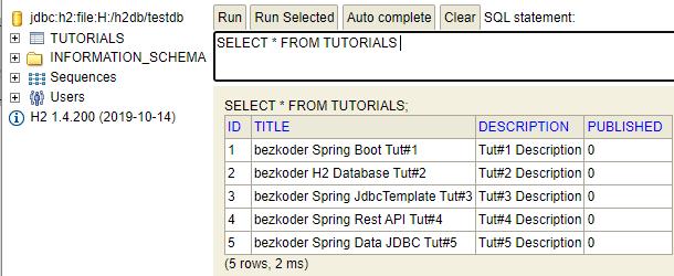 spring-boot-jdbctemplate-crud-example-create-tutorial-database-table