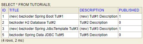 spring-boot-jdbctemplate-crud-example-delete-tutorial-table