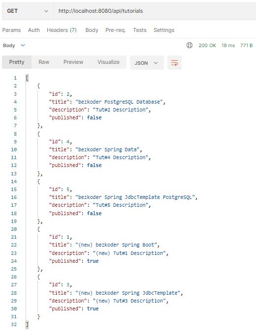 spring-boot-jdbctemplate-postgresql-example-crud-retrieve-tutorial