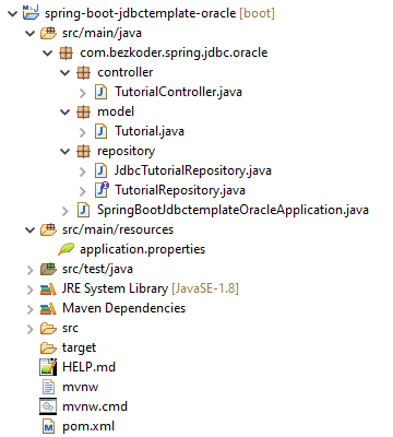 spring-boot-jdbctemplate-example-oracle-crud-project-structure